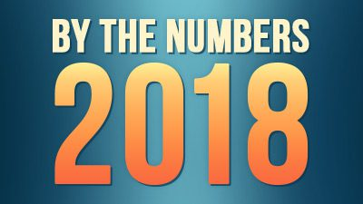 Brawlhalla By The Numbers – 2018 Edition