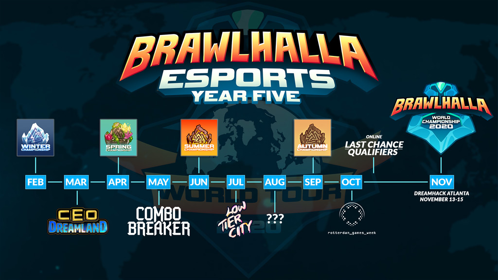 Register For The Brawlhalla Spring Championship 2020 Today
